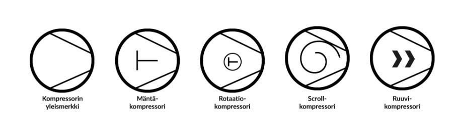 kompressorityypit kompressorit